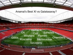 Arsenal's strongest XI vs Galatasaray