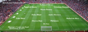 Picture: A Manchester United XI with Ronaldo back