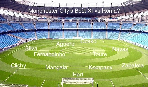 city roma