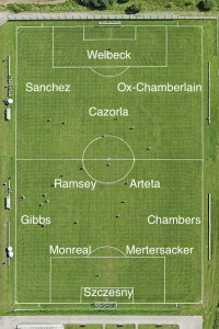 PICTURE: Arsenal's best 11 vs Sunderland – who's in midfield?