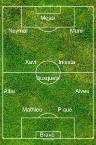 PICTURE: Barcelona's Strongest XI and injury update vs Eibar