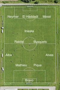 Picture: Barcelona's Strongest XI vs Rayo