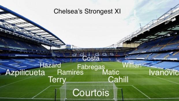Chelsea Strongest