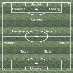 Liverpool's strongest XI vs QPR with Sturridge back and Mario starting