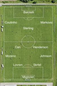 PICTURE: Liverpool's smartest XI vs Swansea – Can In