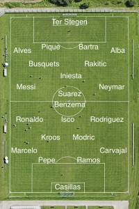PICTURE: Real Madrid vs Barcelona – Best Elevens and injury update