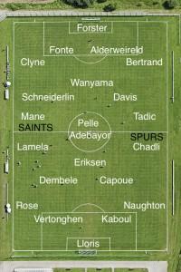 Picture: Tottenham vs Southampton Best XIs plus injury news