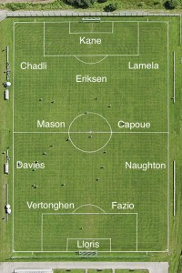 PICTURE: Tottenham's Best XI vs Villa with surprise up top