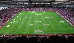 PICTURE: A Manchester United XI with Carrick back – what happens to Blind?