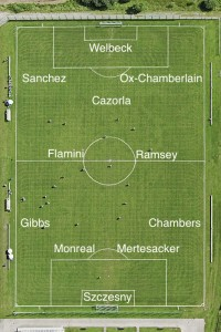 PICTURE: Arsenal's best XI vs Swansea with Ox and Cazorla starting