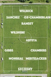 PICTURE: Arsenal's best XI vs United with Sanchez coming inside?