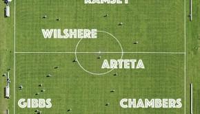 Arse united
