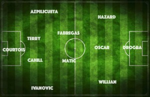 PICTURE: Chelsea's best XI vs Tottenham with Costa out