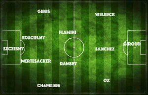 PICTURE: Arsenal's best XI vs Southampton with yet more injury news