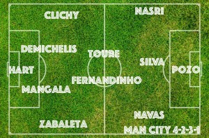 PICTURE: Manchester City's Strongest XI vs Palace with injury update