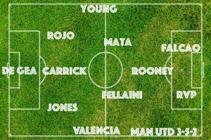 PICTURE: A 3-5-2 Manchester United XI vs Villa with Mata and all Gaalacticos starting
