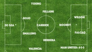 Pace: The Best Manchester United XI to take 3 points at Southampton