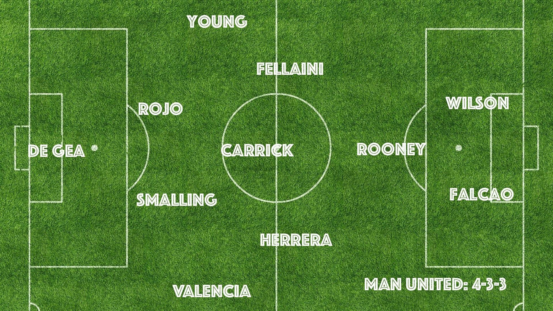 United So