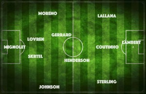 Liverpool's Best XI vs Sunderland with injury news and Gerrard starting?