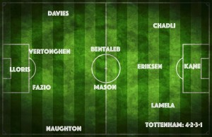 Tottenham's Strongest XI vs Palace with positive injury update