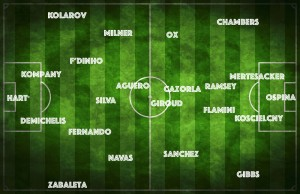 PICTURE: Manchester City vs Arsenal Likely Line Ups and Prediction