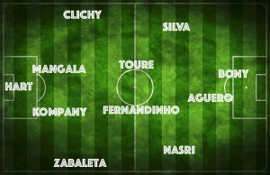 PICTURE: How Manchester City would line up with Bony in the squad – who starts?
