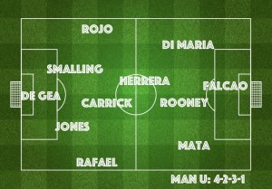 PICTURE: A Manchester United XI vs Southampton with Herrera and Mata starting