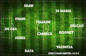 Jose Mourinho's Manchester United XI?