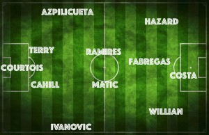 PICTURE: Chelsea's Best XI vs PSG with surprise in attack