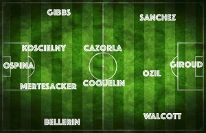 PICTURE: Arsenal's best XI for a comeback against Monaco