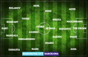 PICTURE: Barcelona vs Manchester City Best XIs