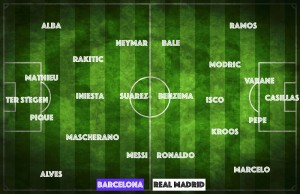 PICTURE: Barcelona vs Real Madrid: Best XIs and Injury news