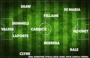 PICTURE: Manchester United's pacy line up by September after latest transfer link?