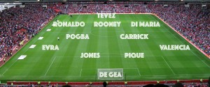 PIC: A Manchester United XI had they kept the best Champions League Quarter Finalists