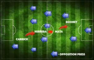 PICTURE: Why Manchester United perform best against the big boys – City Beware