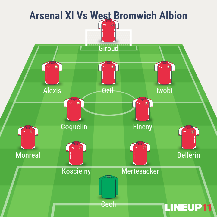 Arsenal v Bromwich